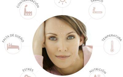 ¿Sabías que el Exposoma es el responsable del 75% del envejecimiento de la piel?